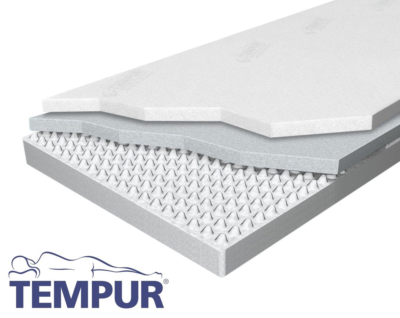 materac tempur cloud 25 tempur materace sklep internetowy. Black Bedroom Furniture Sets. Home Design Ideas
